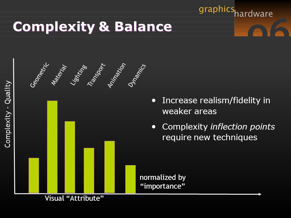 Complexity & Balance Increase realism/fidelity in weaker areas