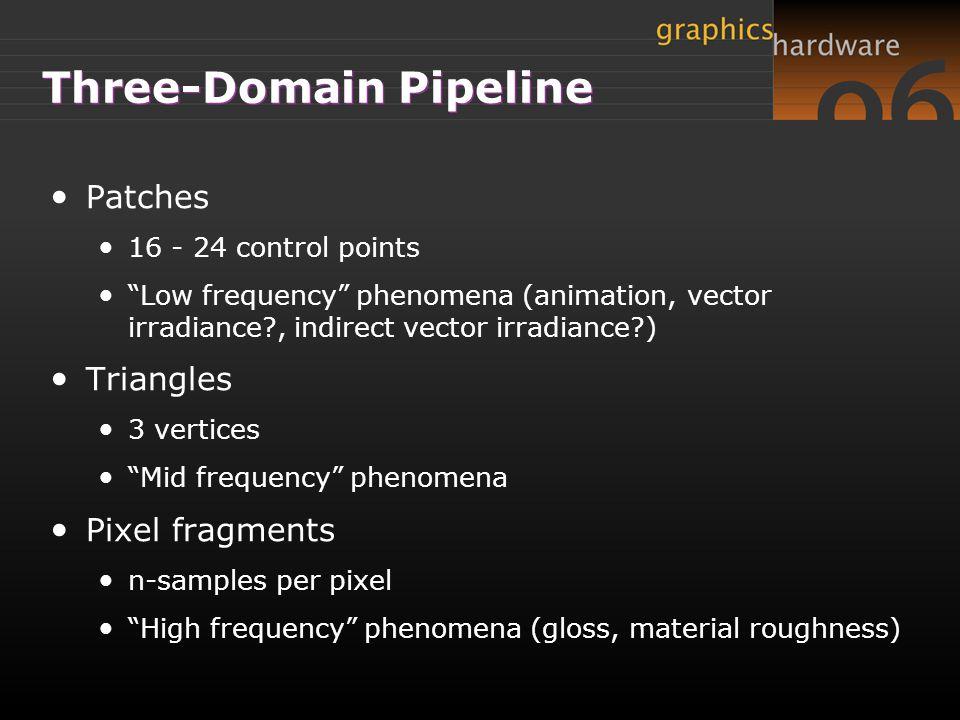 Three-Domain Pipeline