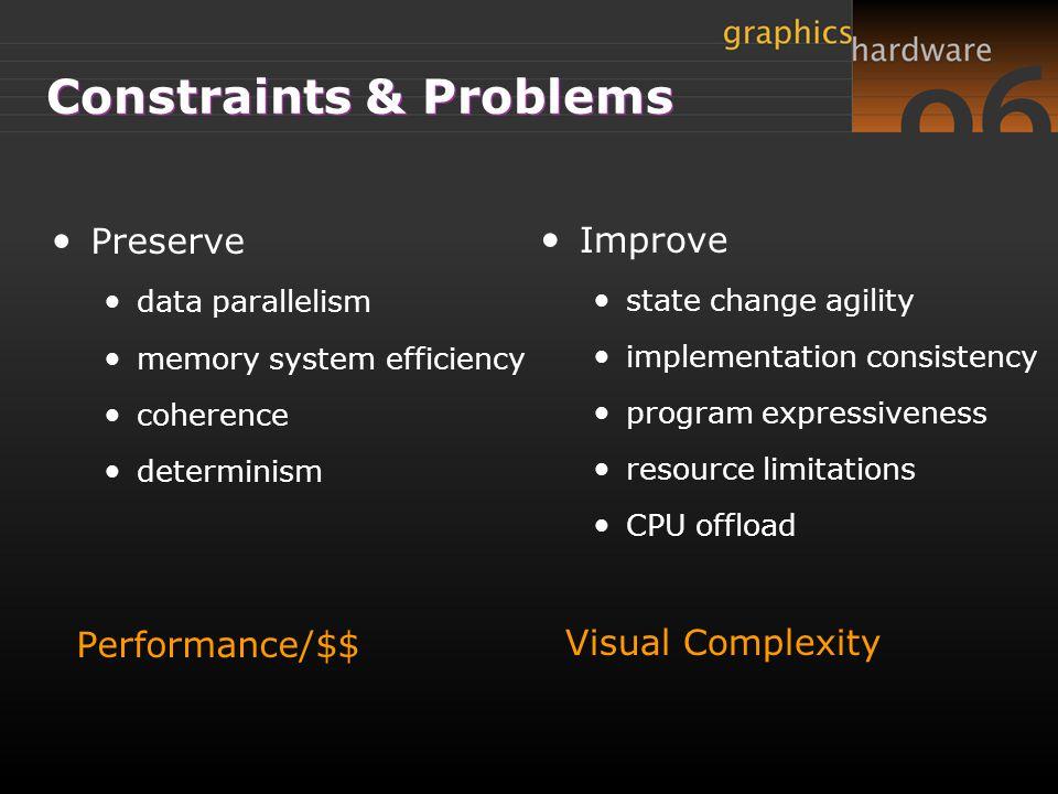Constraints & Problems