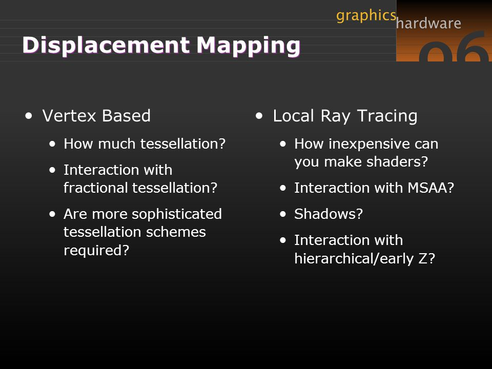 Displacement Mapping Vertex Based Local Ray Tracing