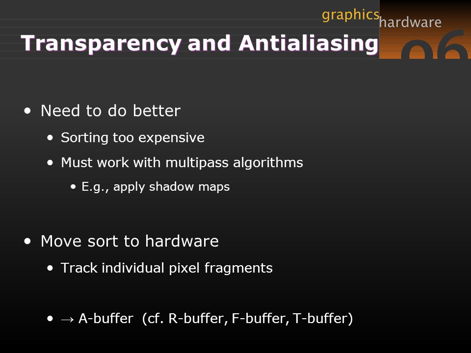 Transparency and Antialiasing