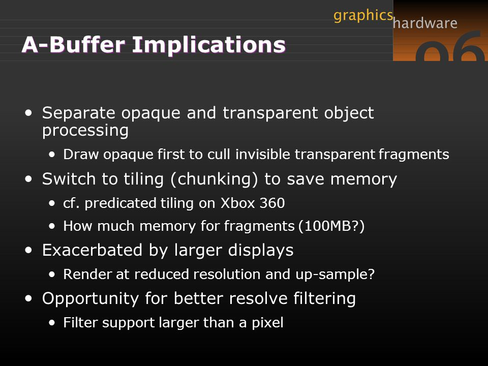 A-Buffer Implications