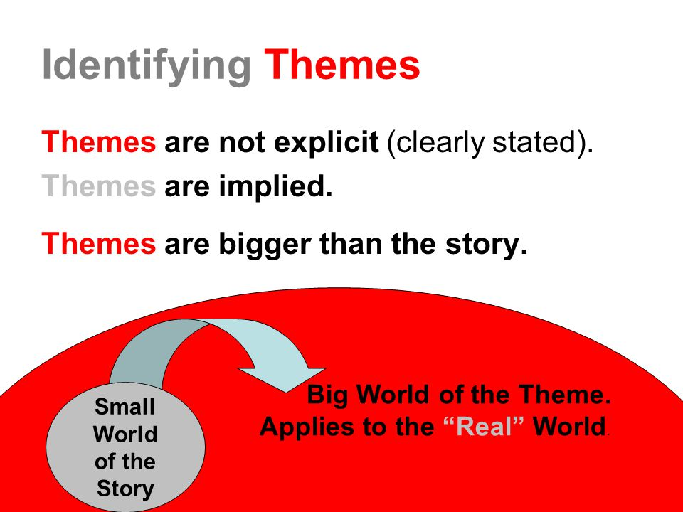 Identifying Themes Themes are not explicit (clearly stated).
