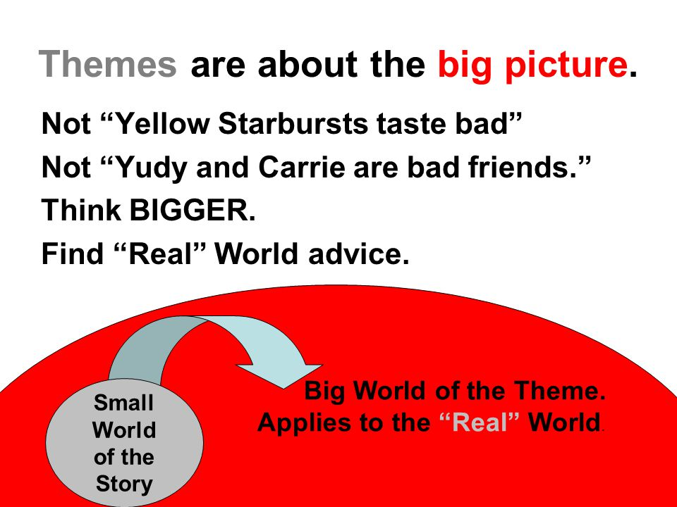 Themes are about the big picture.
