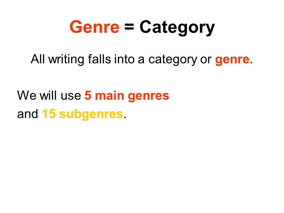 All writing falls into a category or genre.