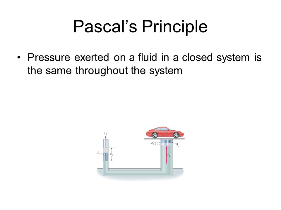 Pascal's Principle Pressure exerted on a fluid in a closed system is the same throughout the system