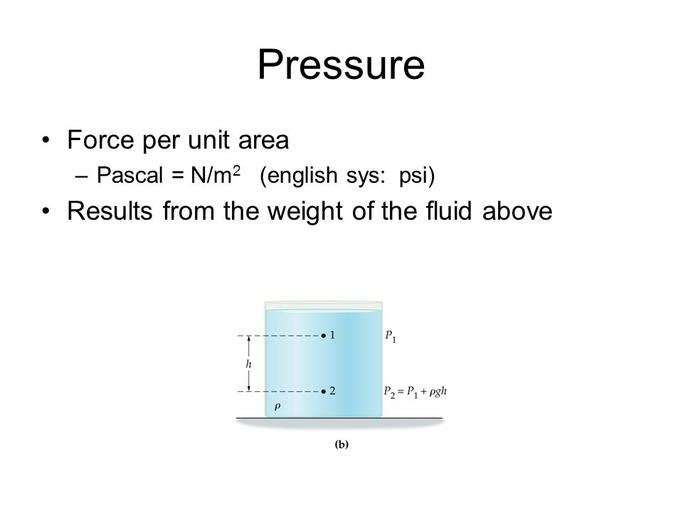 Pressure Force per unit area