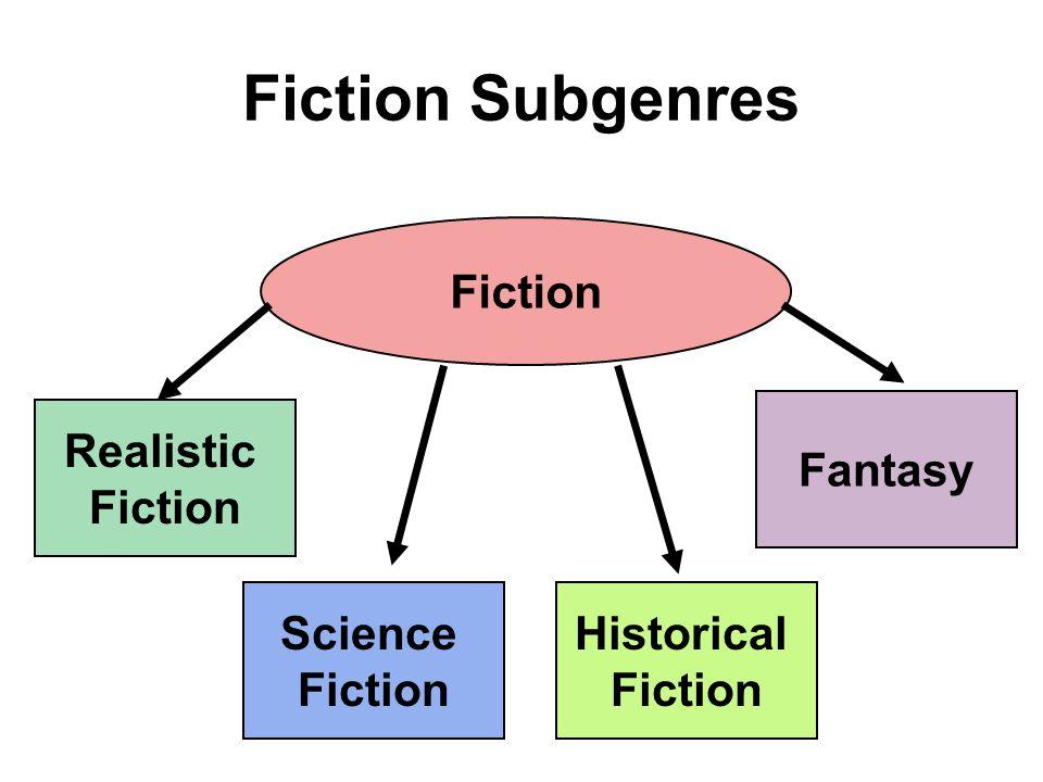 Fiction Subgenres Fiction Fantasy Realistic Fiction Science Fiction