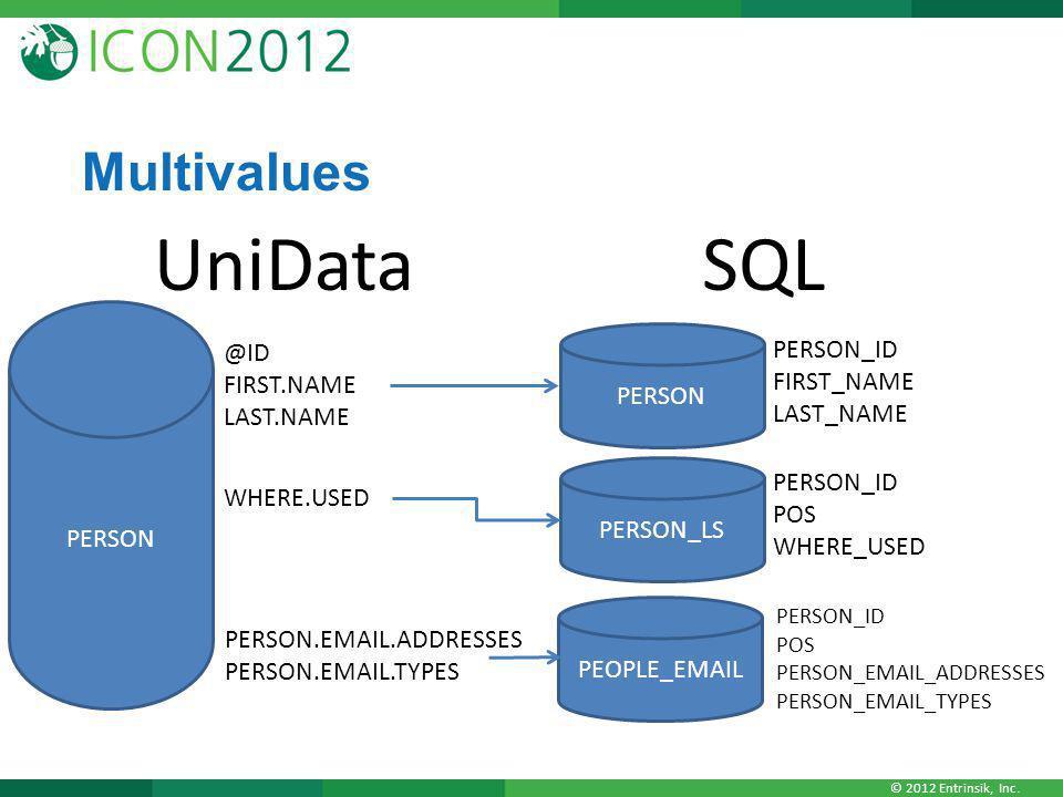 UniData SQL Multivalues PERSON PERSON @ID FIRST.NAME LAST.NAME