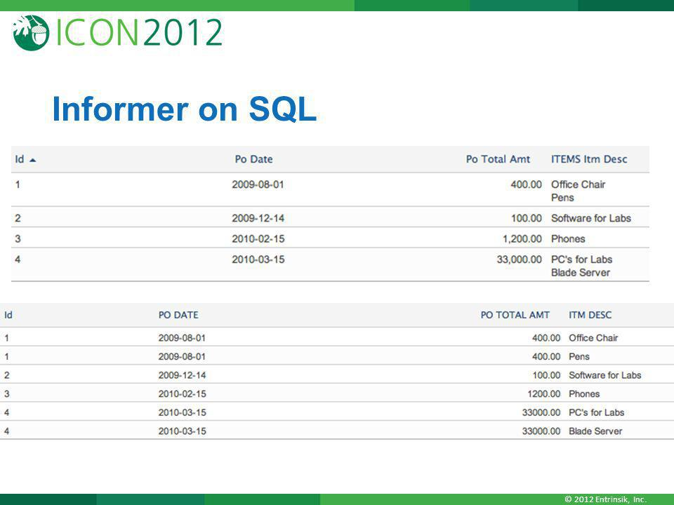 Informer on SQL So what's different Data is normalized