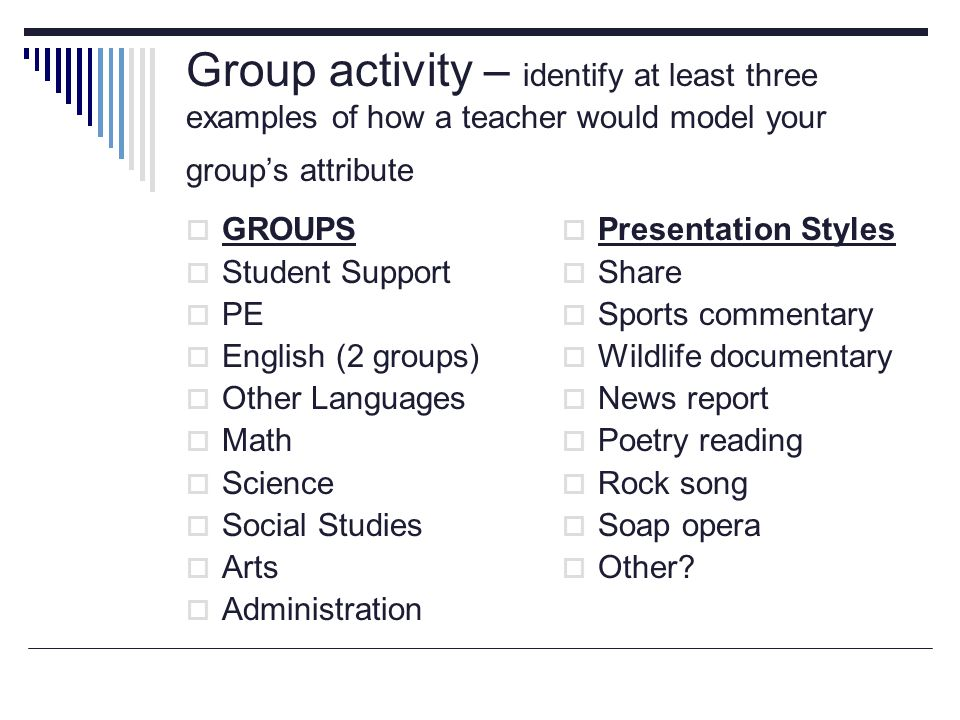 Group activity – identify at least three examples of how a teacher would model your group's attribute