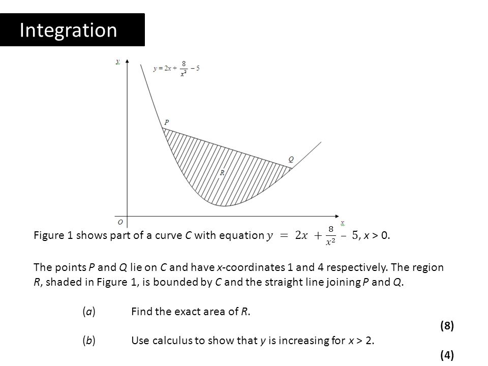 Integration Figure 1 shows part of a curve C with equation 𝑦 = 2𝑥 + 8 𝑥 2 – 5, x > 0.