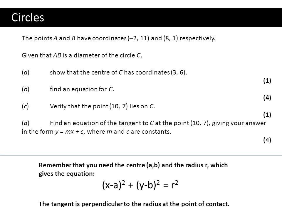 Circles (x-a)2 + (y-b)2 = r2