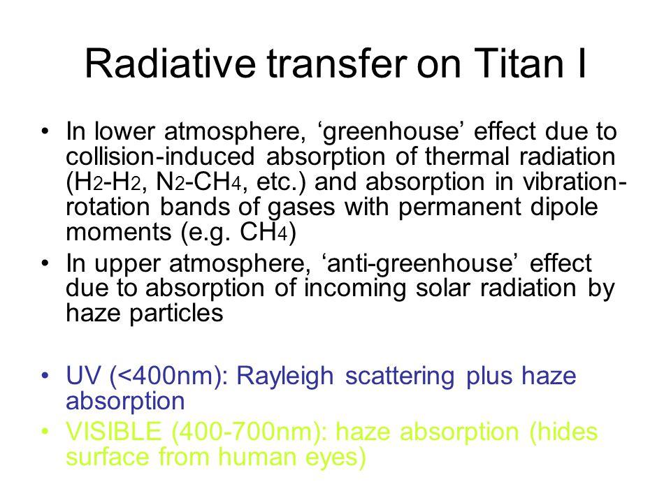 Radiative transfer on Titan I