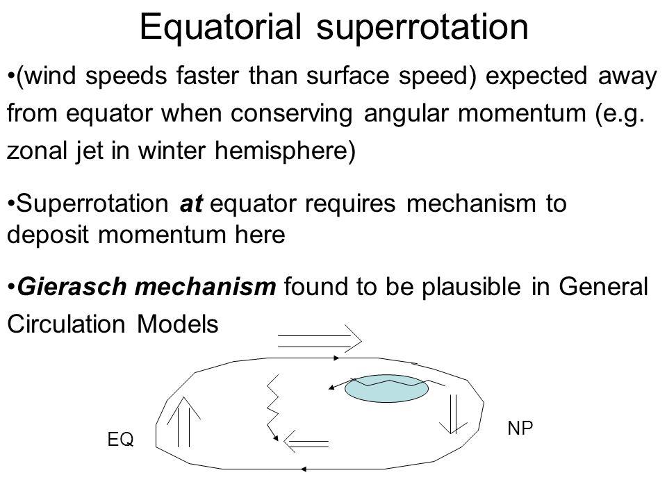 Equatorial superrotation