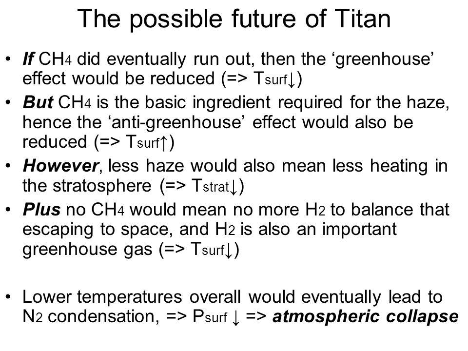 The possible future of Titan