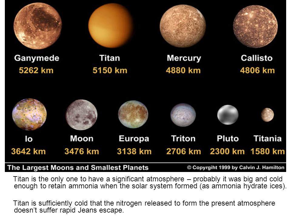 Large moons and small planets