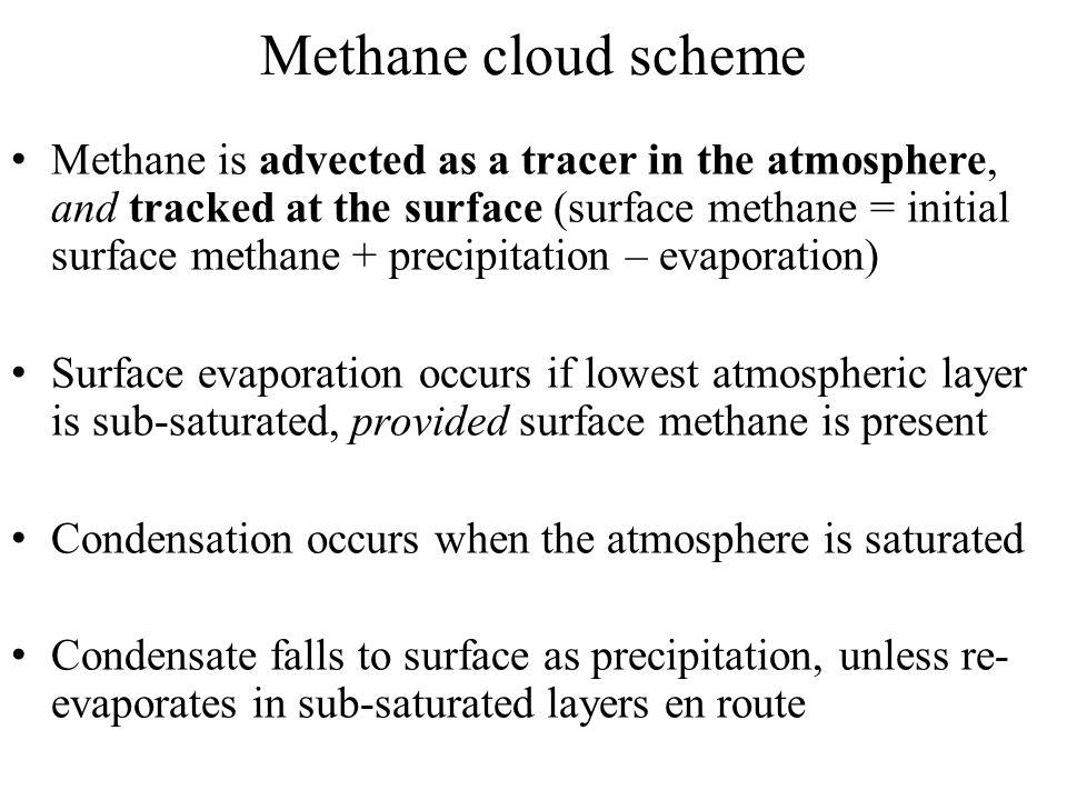 Methane cloud scheme