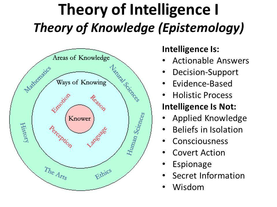 Theory of Intelligence I Theory of Knowledge (Epistemology)