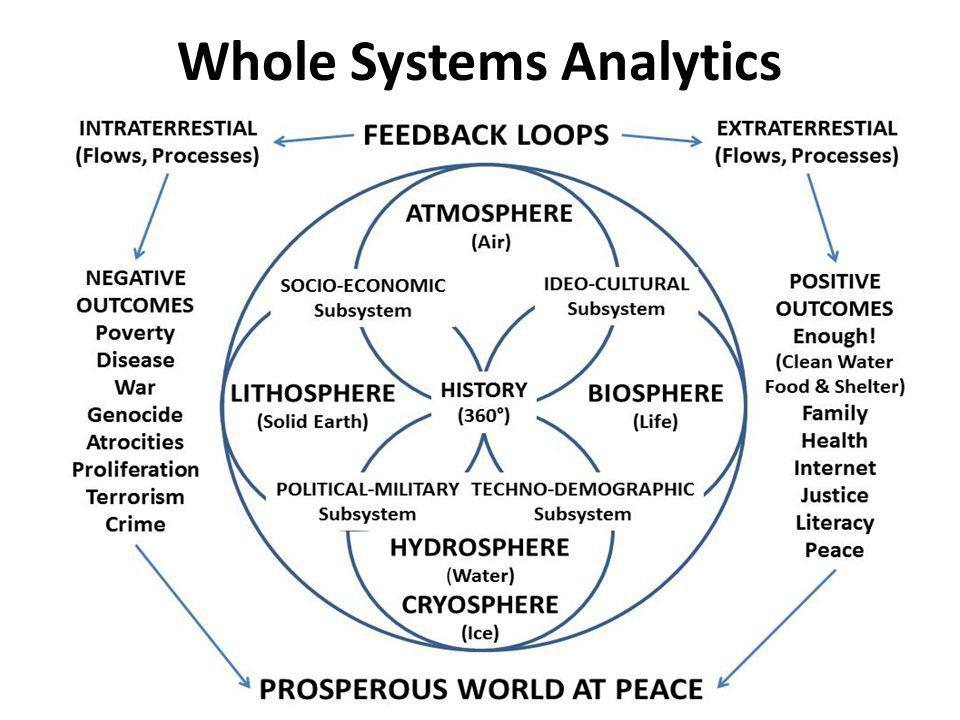 Whole Systems Analytics