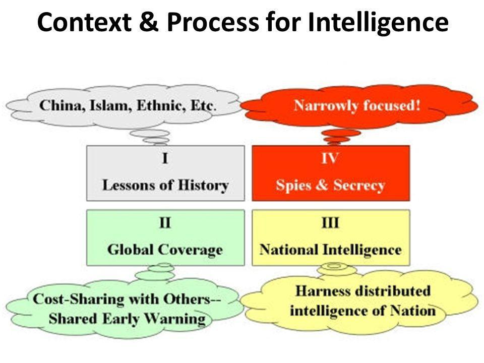 Context & Process for Intelligence