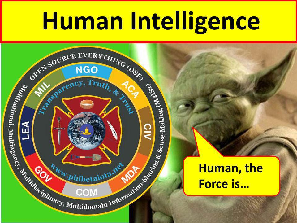 Human Intelligence Human, the Force is…