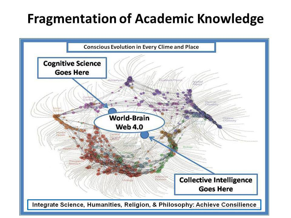 Fragmentation of Academic Knowledge