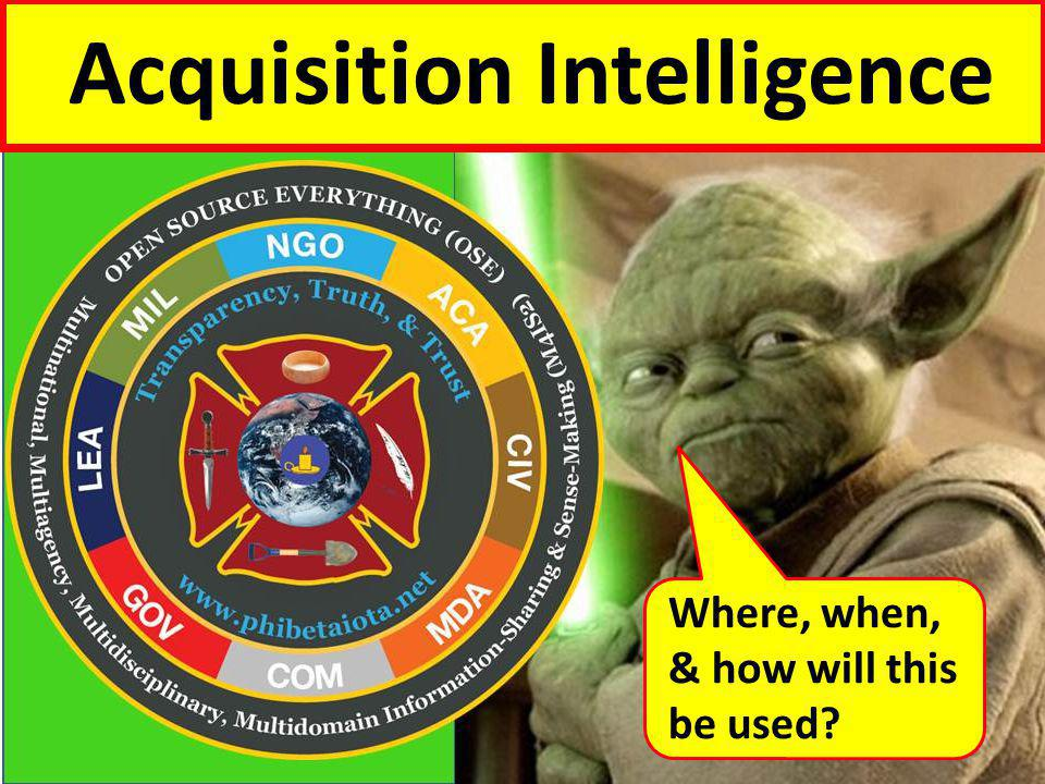 Acquisition Intelligence