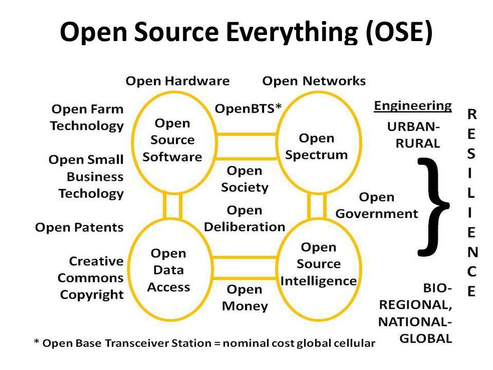 Open Source Everything (OSE)