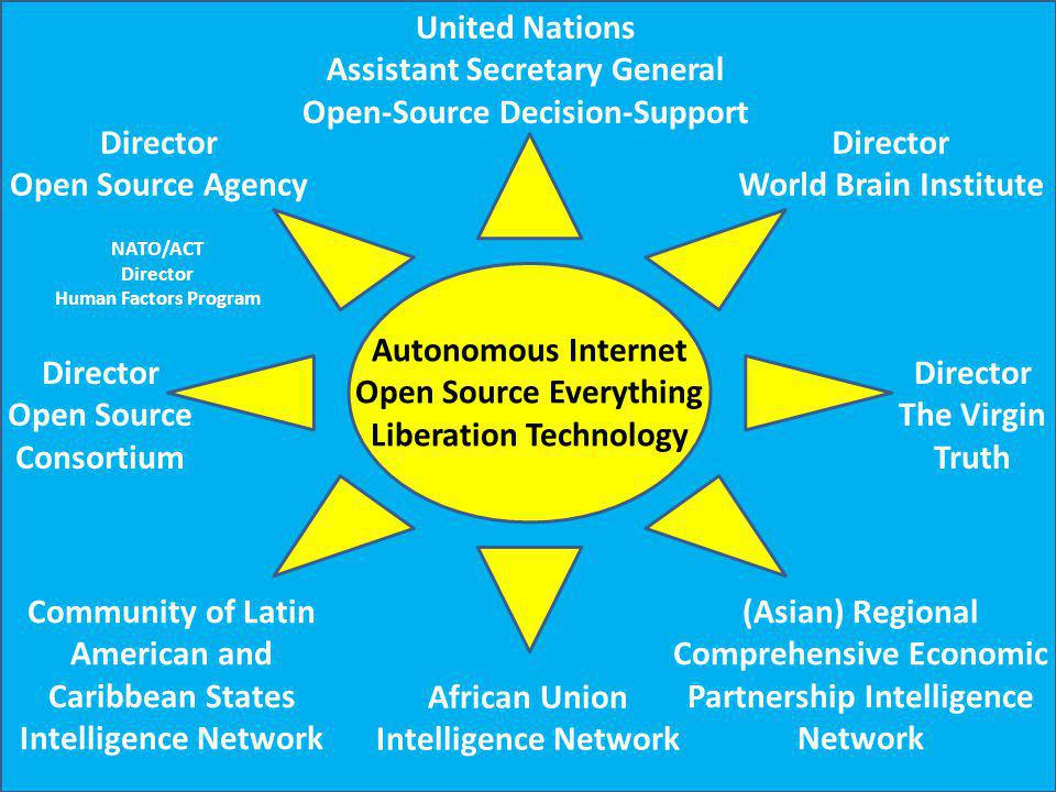 Assistant Secretary General Open-Source Decision-Support