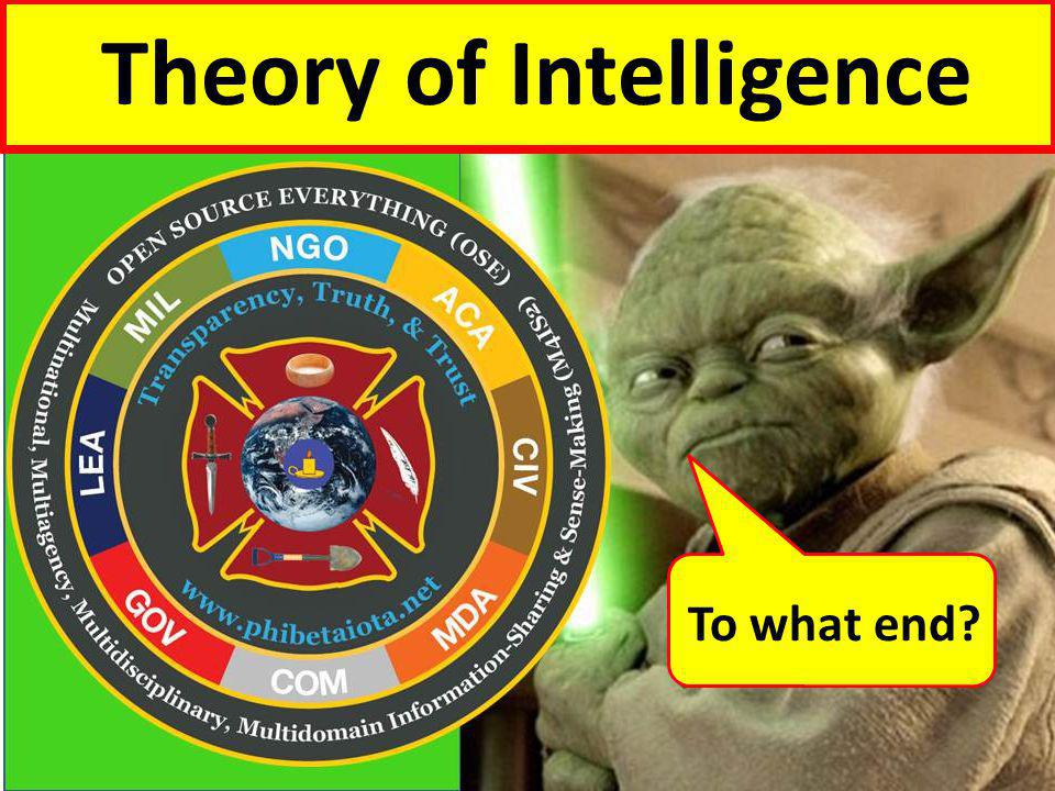 Theory of Intelligence