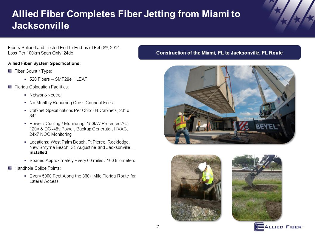Allied Fiber Completes Fiber Jetting from Miami to Jacksonville