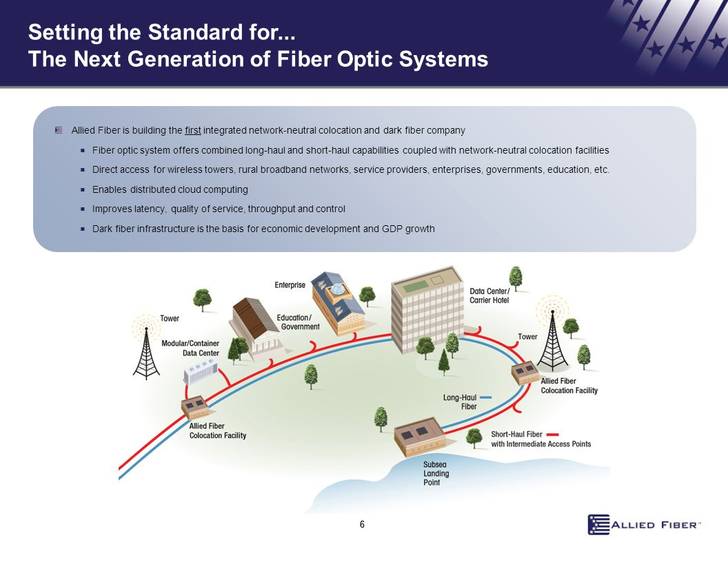 Setting the Standard for... The Next Generation of Fiber Optic Systems