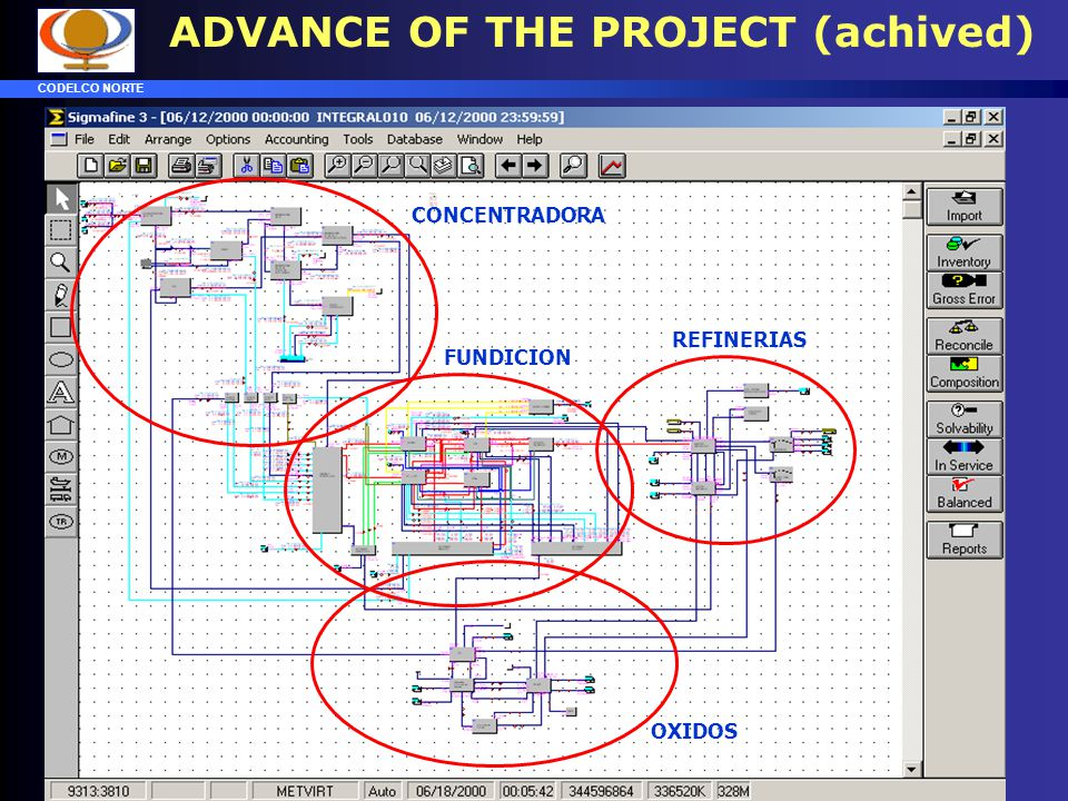 ADVANCE OF THE PROJECT (achived)