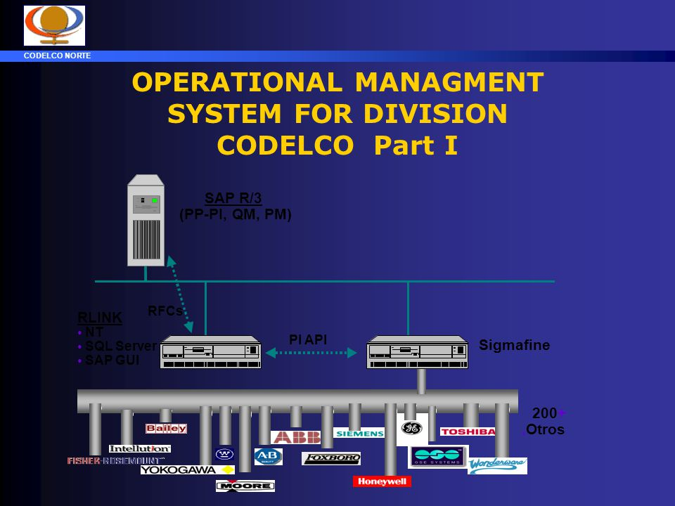 OPERATIONAL MANAGMENT SYSTEM FOR DIVISION CODELCO Part I