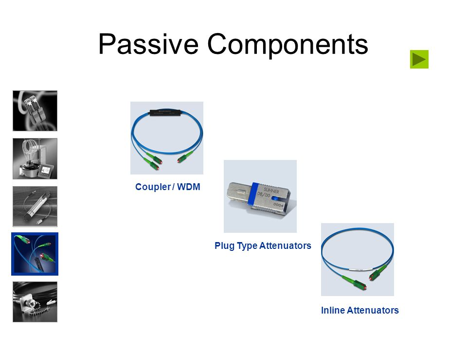 Passive Components Coupler / WDM Plug Type Attenuators