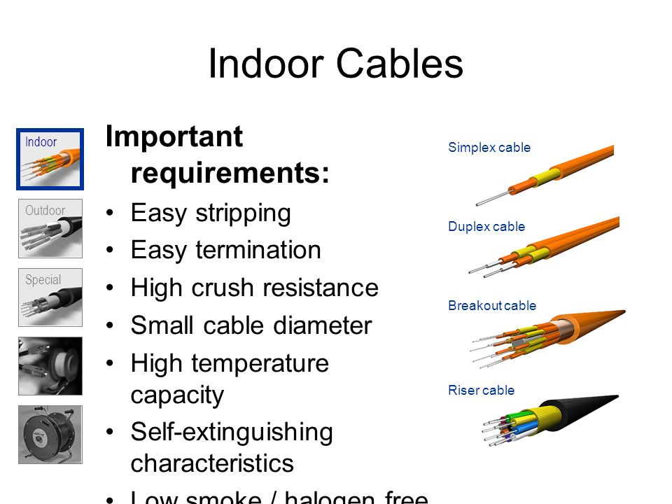 Indoor Cables Important requirements: Easy stripping Easy termination