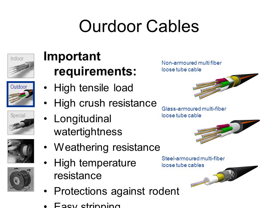 Ourdoor Cables Important requirements: High tensile load
