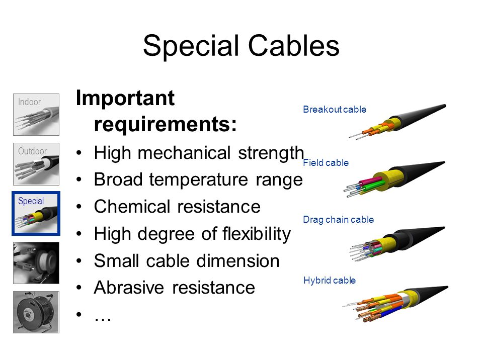 Special Cables Important requirements: High mechanical strength