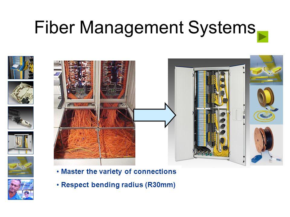 Fiber Management Systems