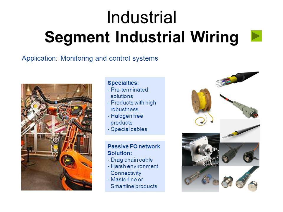 Industrial Segment Industrial Wiring