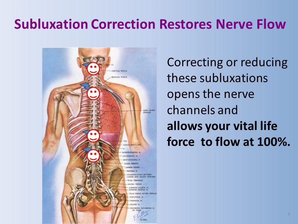 Subluxation Correction Restores Nerve Flow