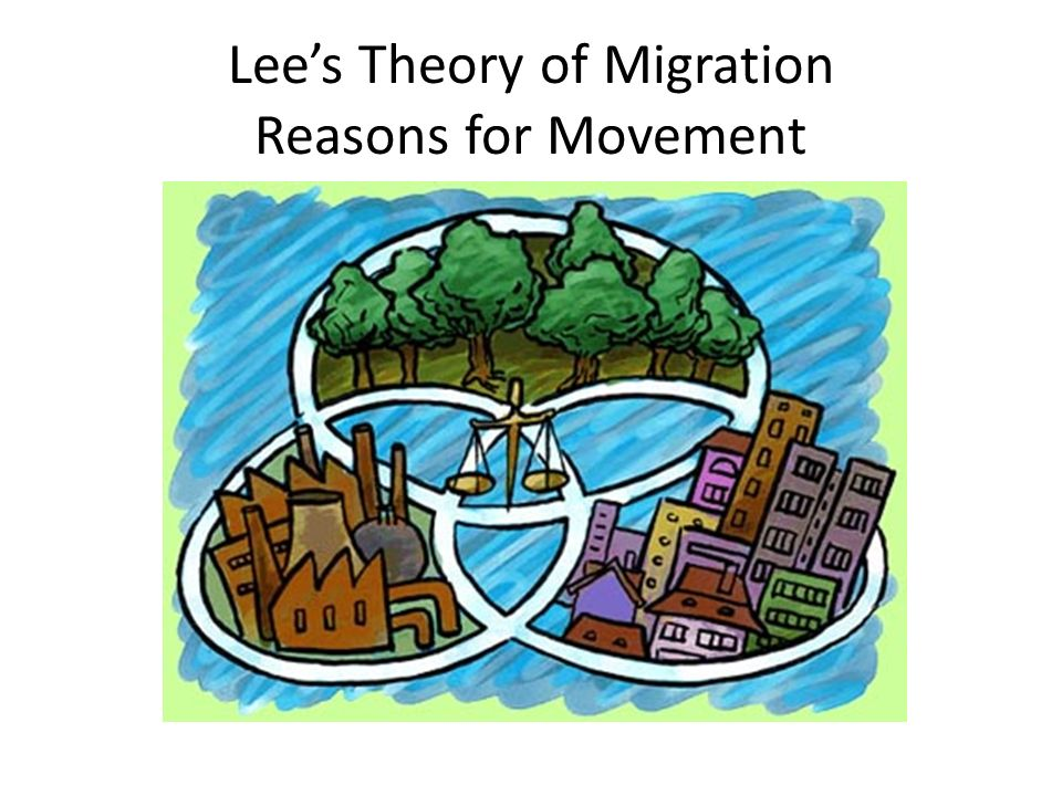 Lee's Theory of Migration Reasons for Movement