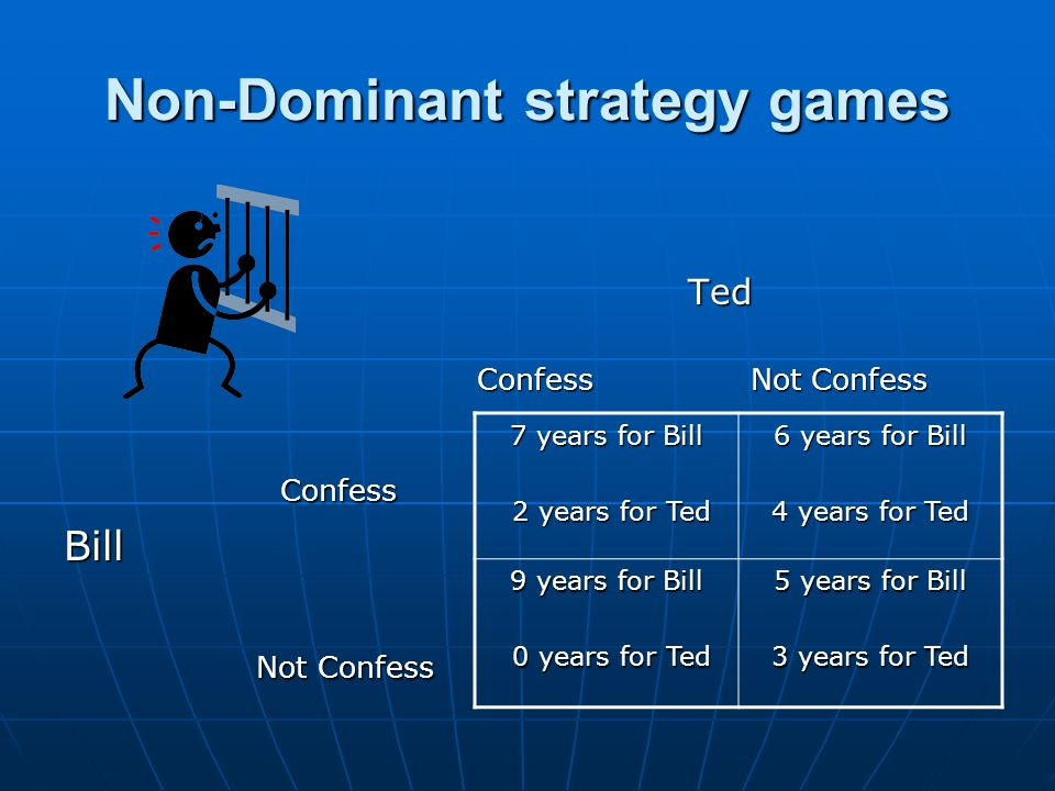 Non-Dominant strategy games