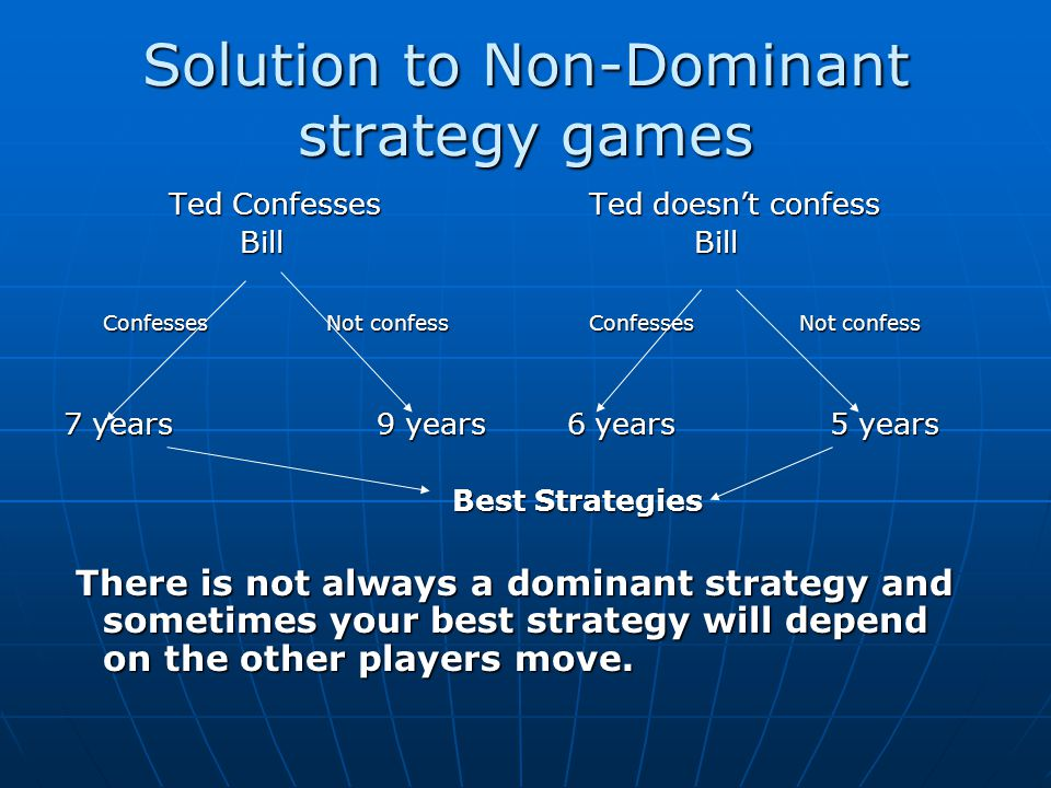 Solution to Non-Dominant strategy games