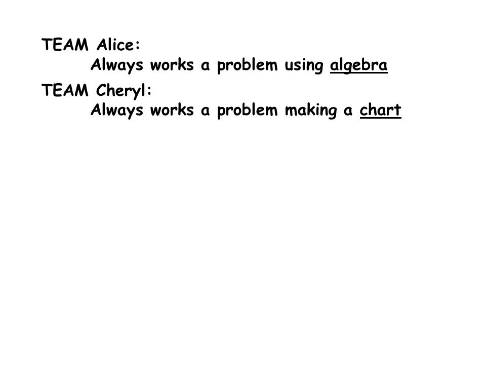 TEAM Alice:. Always works a problem using algebra TEAM Cheryl: