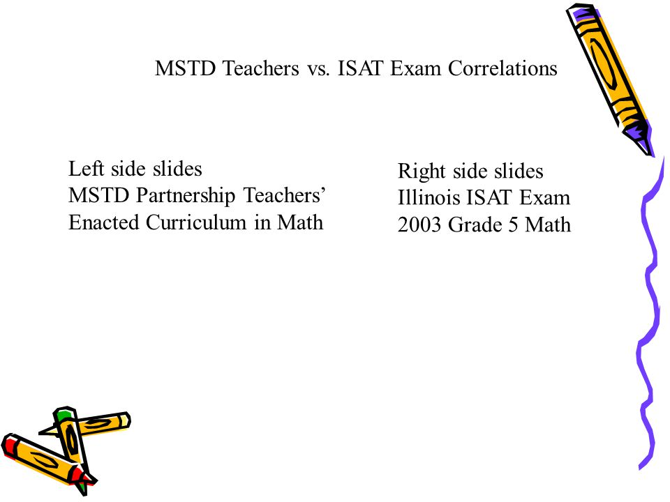 MSTD Teachers vs. ISAT Exam Correlations
