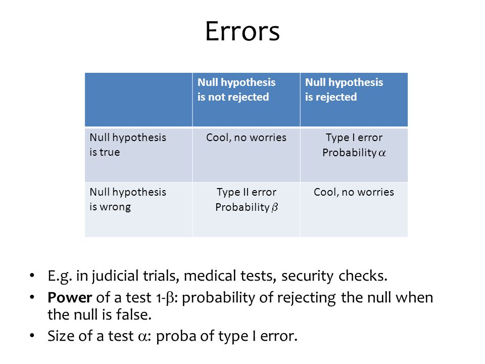 Errors E.g. in judicial trials, medical tests, security checks.