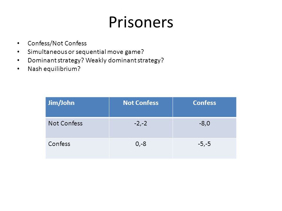 Prisoners Confess/Not Confess Simultaneous or sequential move game