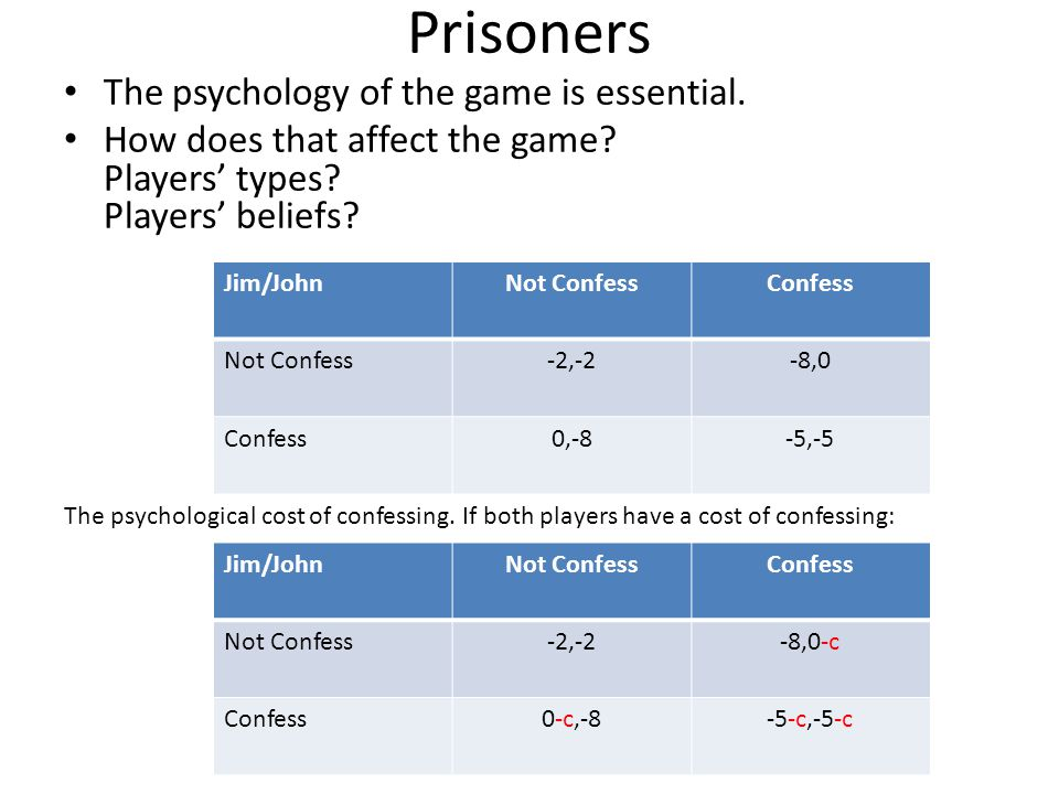 Prisoners The psychology of the game is essential.